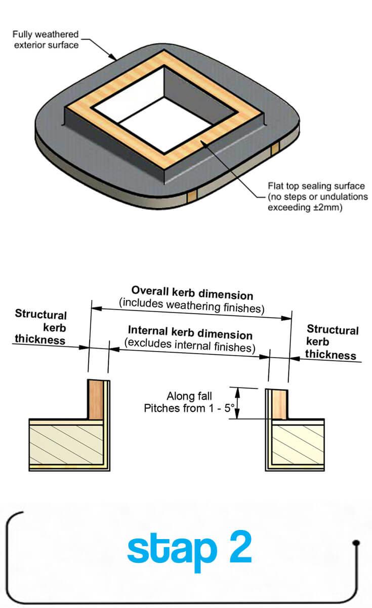 Steg 2: Kontrollera upphöjda kanter