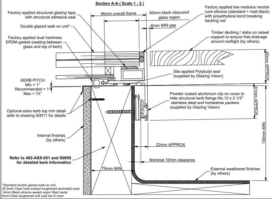 Opstand beloopbaar glas om het glas waterdicht en vlak in een terrasvloer te verwerken