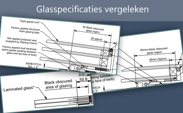 Glass specifications