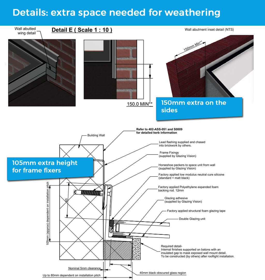 Imagine You Have A Single Storey Extension The Wall Abutment Detail Allows To Fix Directly Main Building Above Meaning That When Enter
