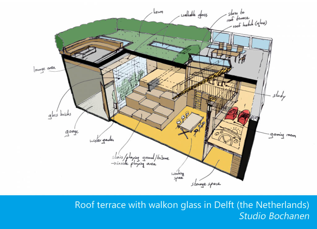Design Studio Bochanen: roof terrace - economical walkon glass